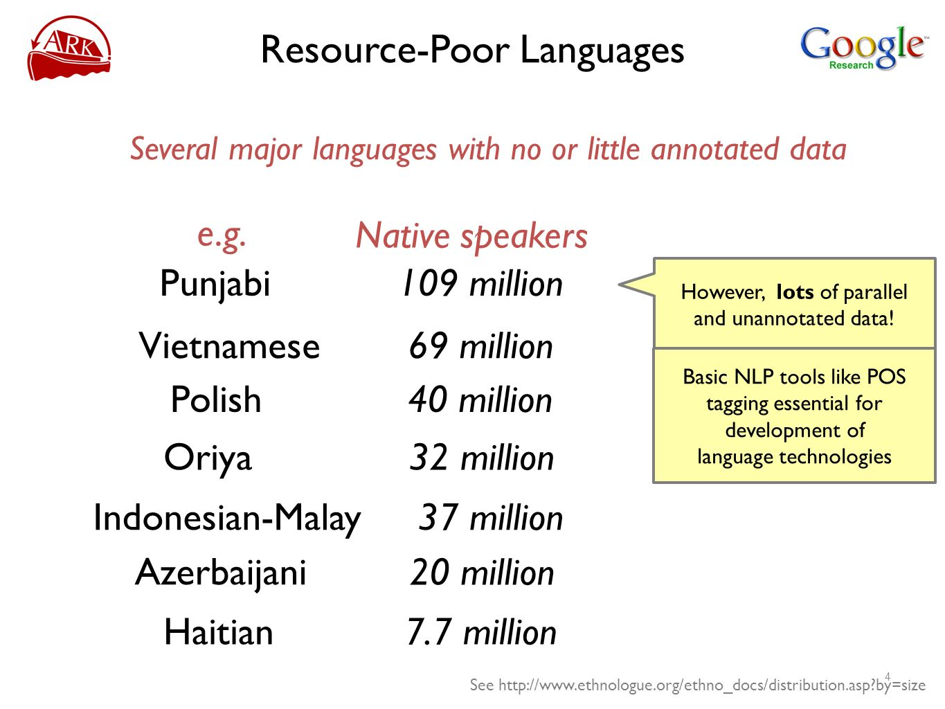Resource-Poor Languages