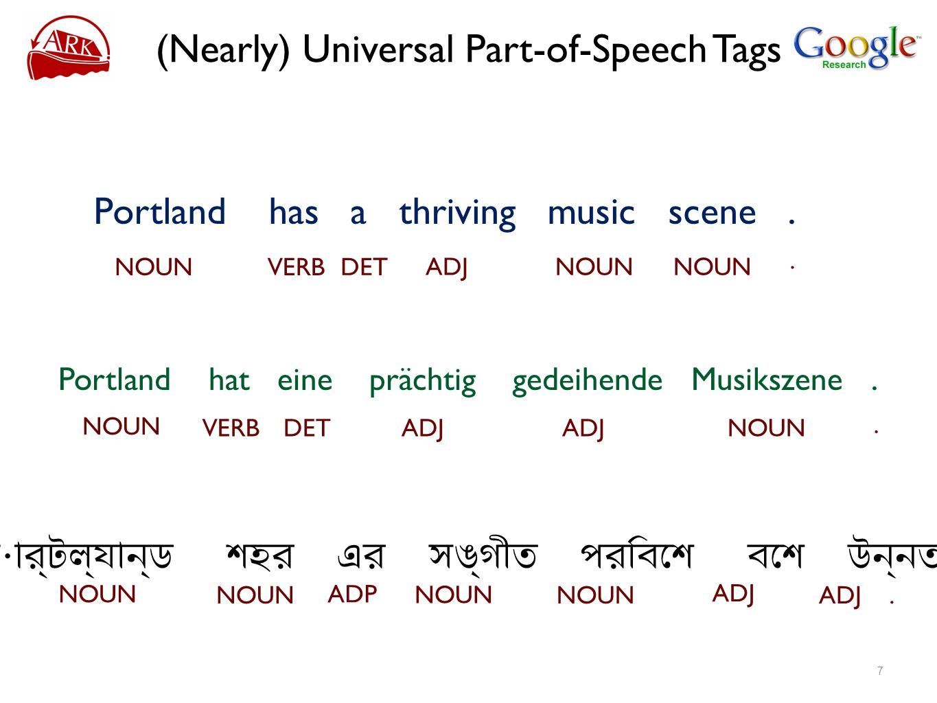 (Nearly) Universal Part-of-Speech Tags