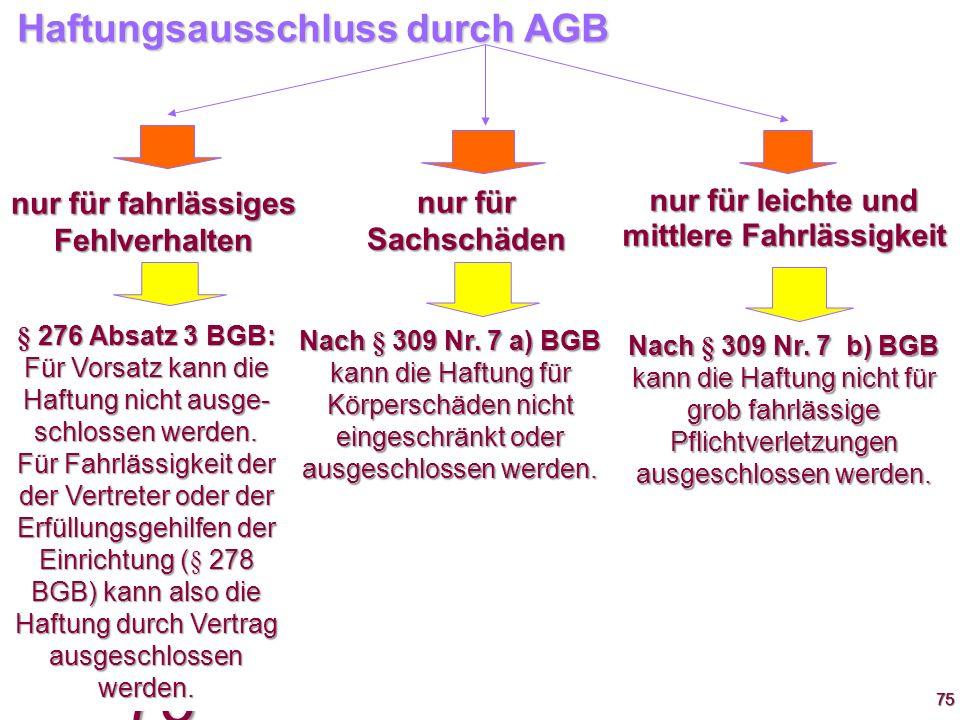 Haftungsausschluss durch AGB