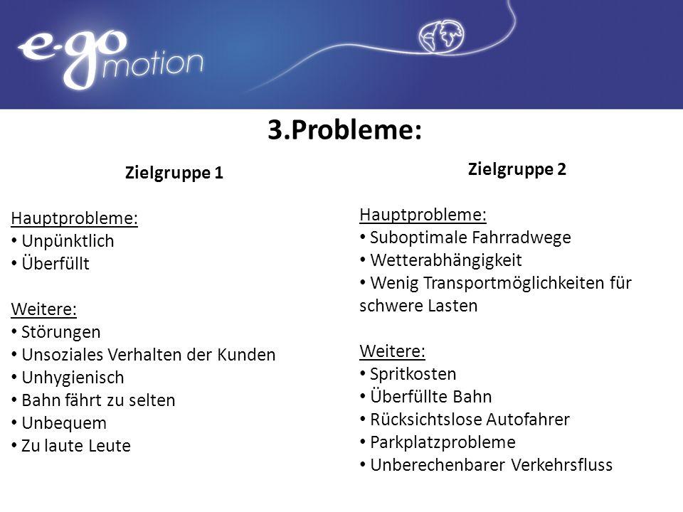 3.Probleme: Zielgruppe 2 Zielgruppe 1 Hauptprobleme: Hauptprobleme: