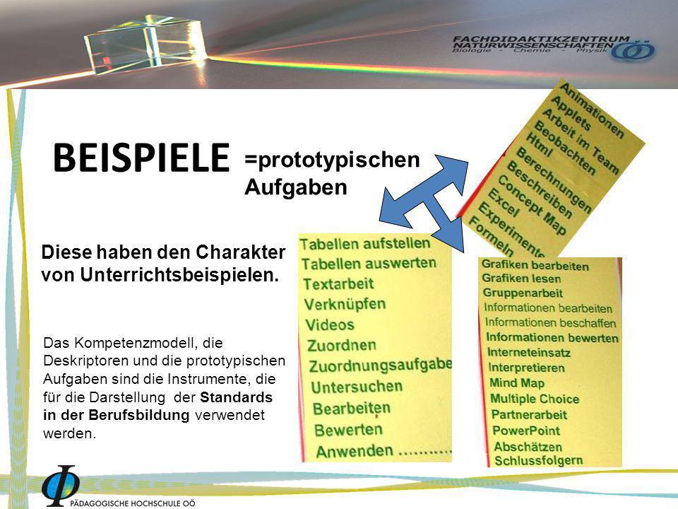 BEISPIELE =prototypischen Aufgaben