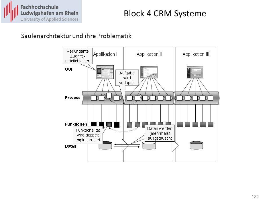 Block 4 CRM Systeme Säulenarchitektur und ihre Problematik