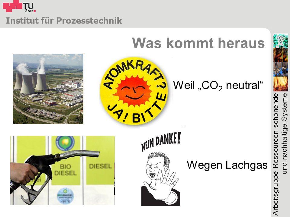 """Was kommt heraus Weil """"CO2 neutral Wegen Lachgas"""