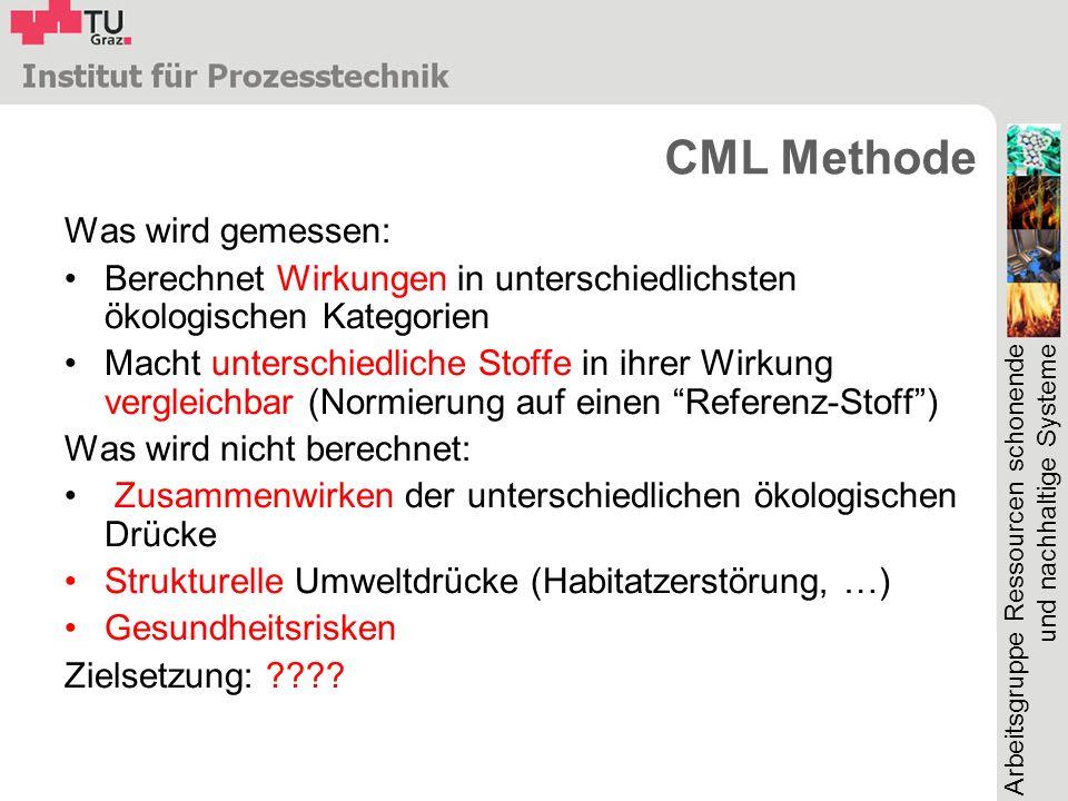 CML Methode Was wird gemessen: