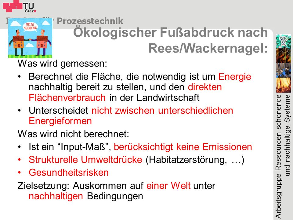 Ökologischer Fußabdruck nach Rees/Wackernagel: