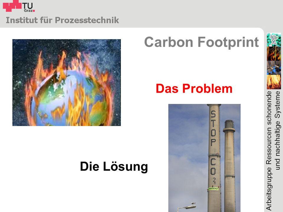 Carbon Footprint Das Problem Die Lösung