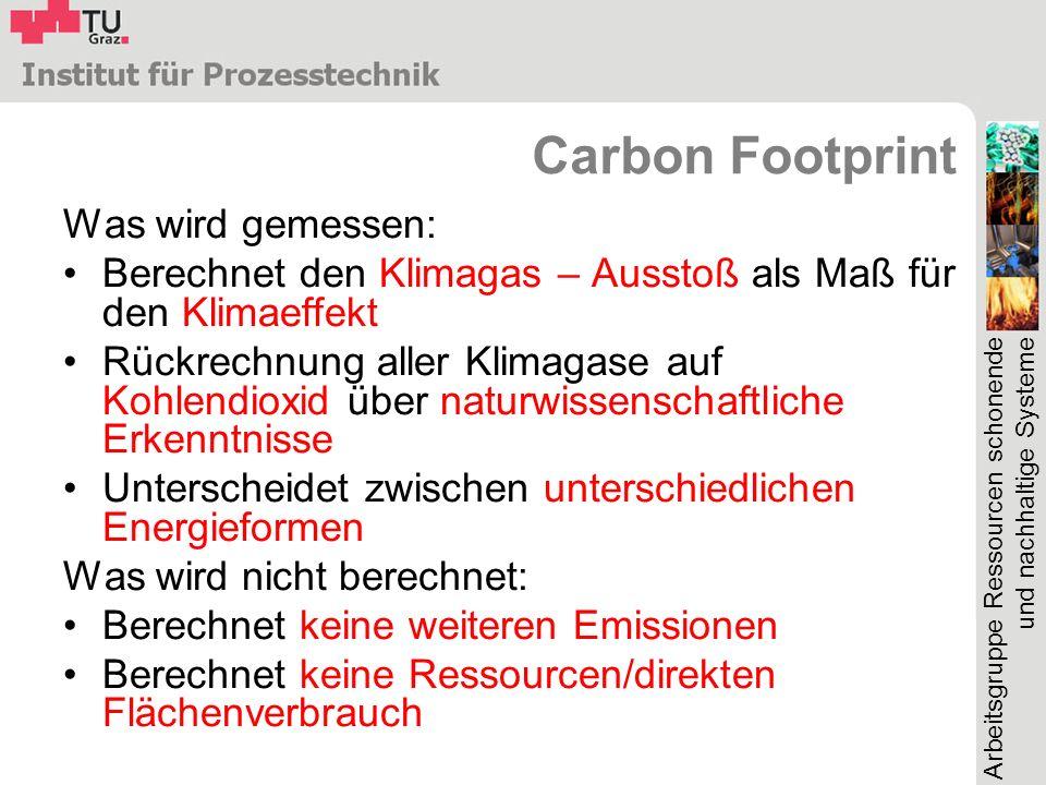 Carbon Footprint Was wird gemessen:
