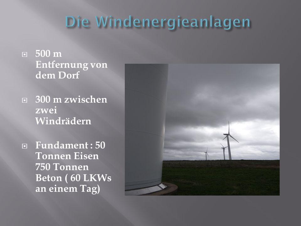 Die Windenergieanlagen