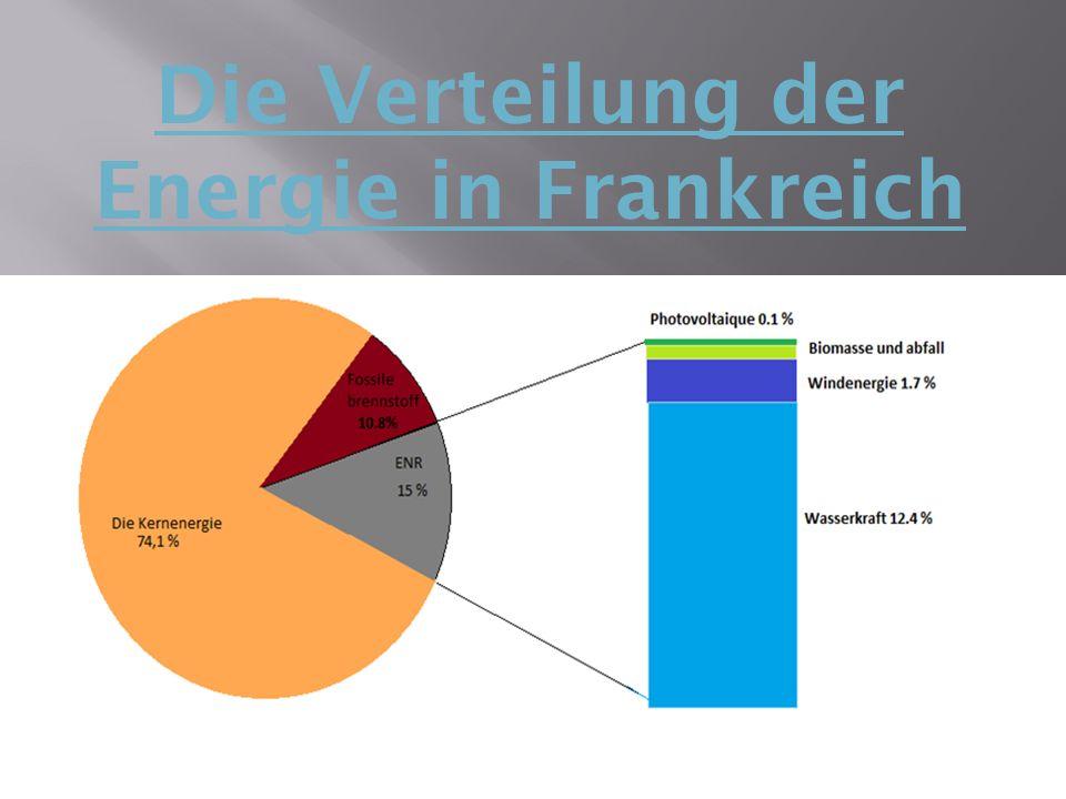 Die Verteilung der Energie in Frankreich