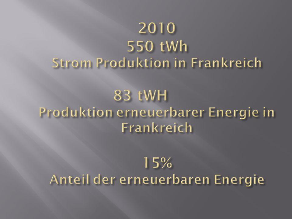 2010 550 tWh Strom Produktion in Frankreich 83 tWH