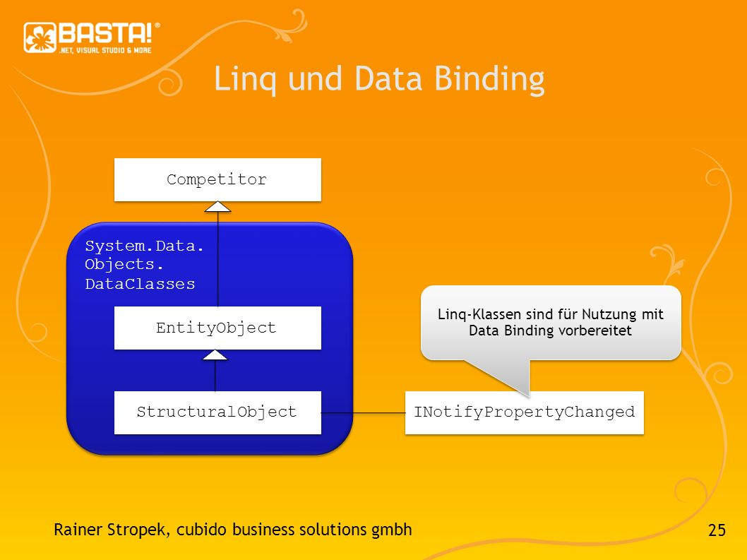 Linq und Data Binding Competitor System.Data. Objects. DataClasses