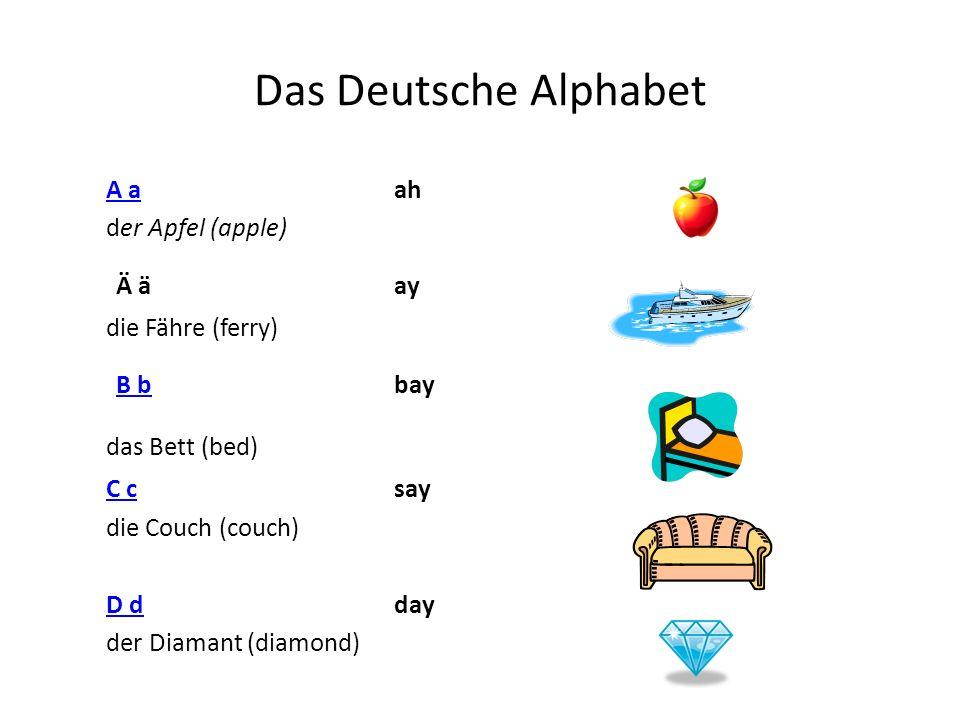 Das Deutsche Alphabet Ä ä ay B b bay A a ah der Apfel (apple)
