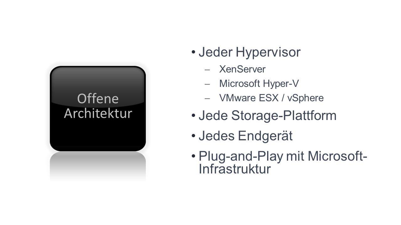 Offene Architektur Jeder Hypervisor Jede Storage-Plattform