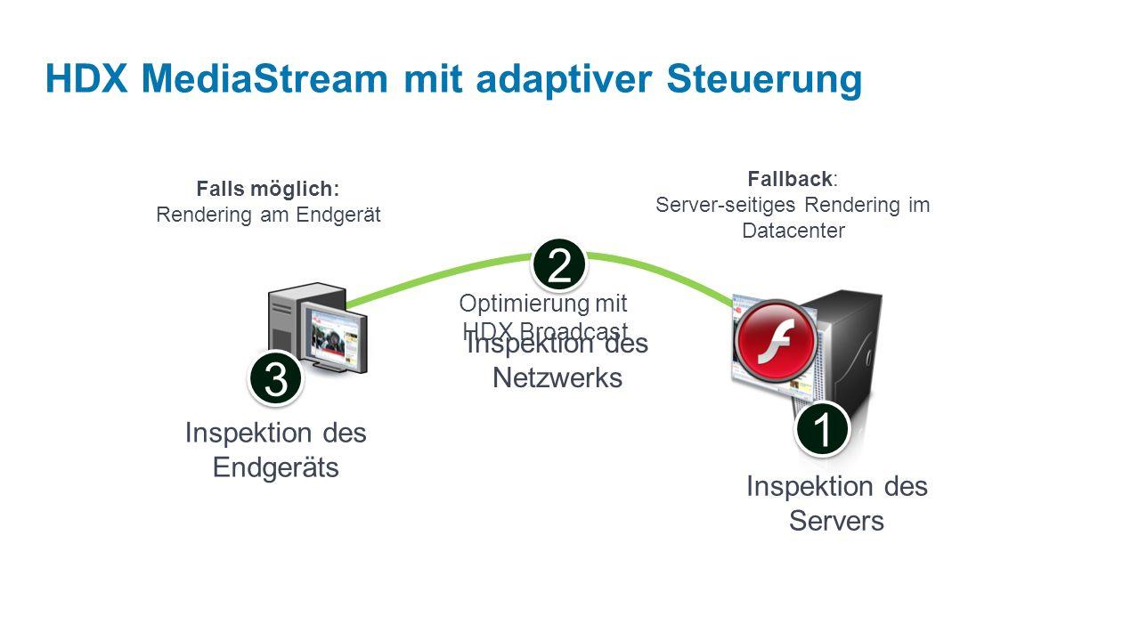 HDX MediaStream mit adaptiver Steuerung