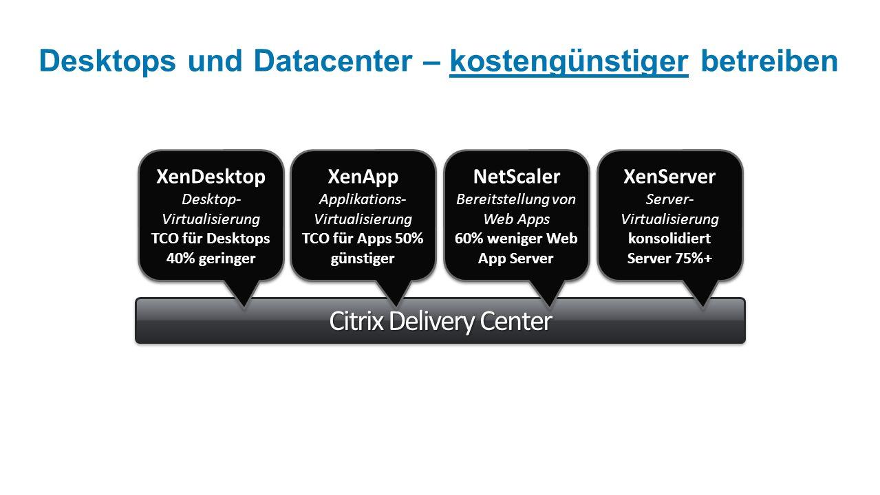 Desktops und Datacenter – kostengünstiger betreiben