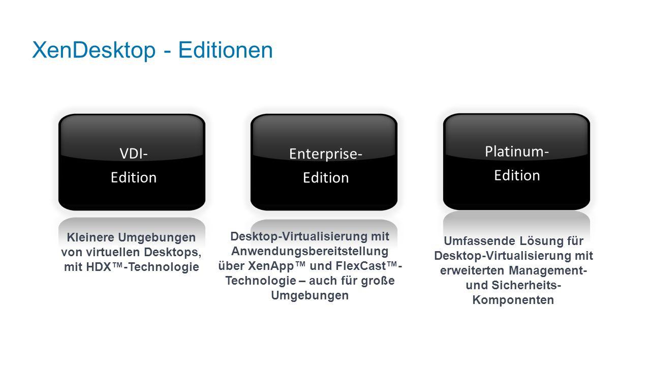 Kleinere Umgebungen von virtuellen Desktops, mit HDX™-Technologie