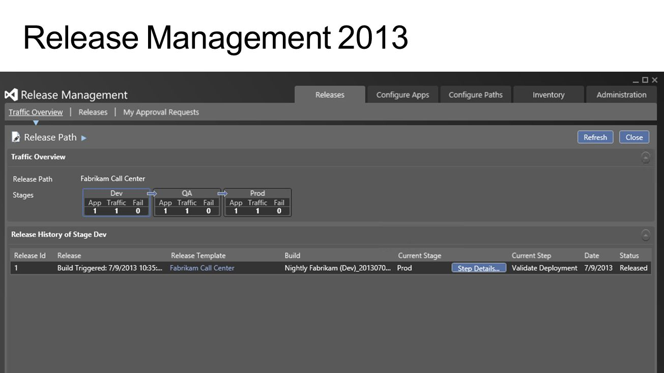 Release Management 2013