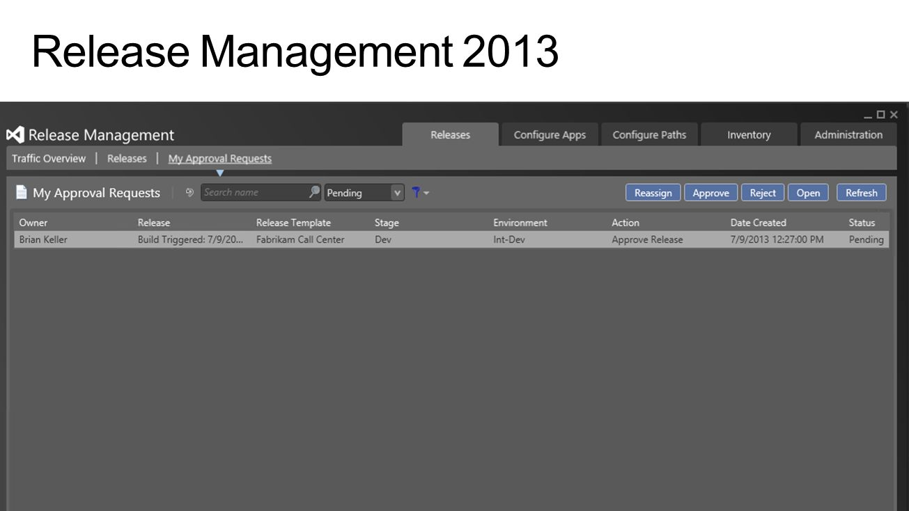 3/28/2017 Release Management 2013.