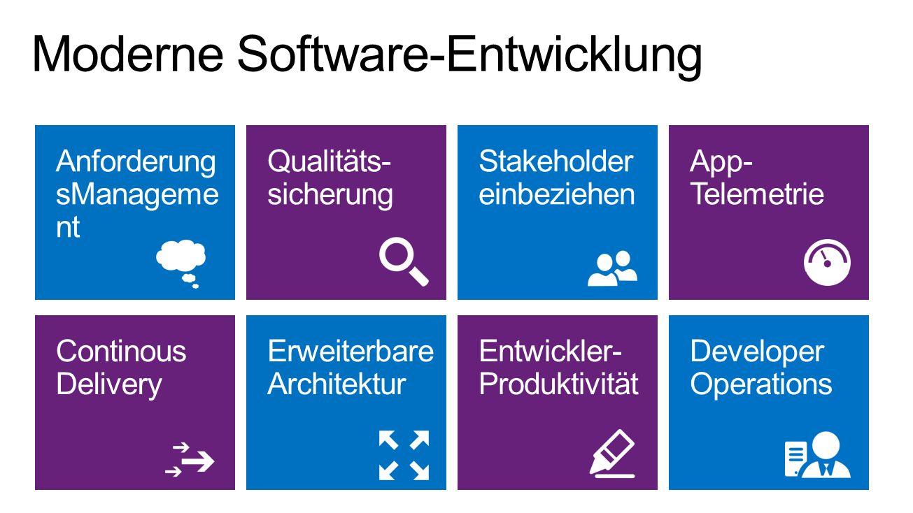 Moderne Software-Entwicklung