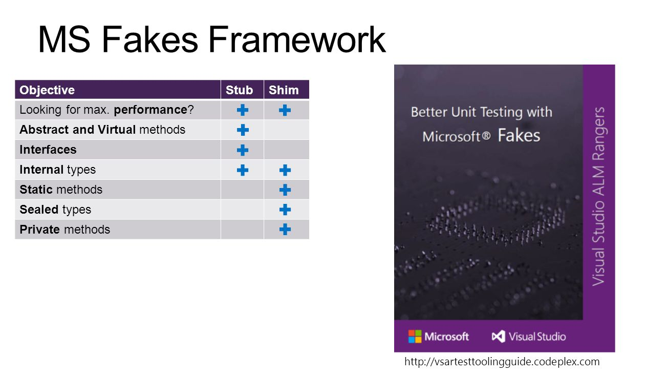 MS Fakes Framework Objective Stub Shim Looking for max. performance