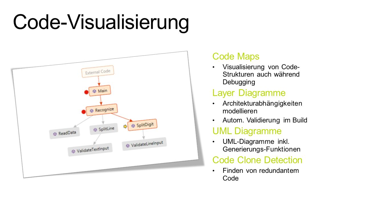 Code-Visualisierung Code Maps Layer Diagramme UML Diagramme