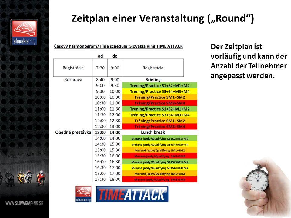 """Zeitplan einer Veranstaltung (""""Round )"""