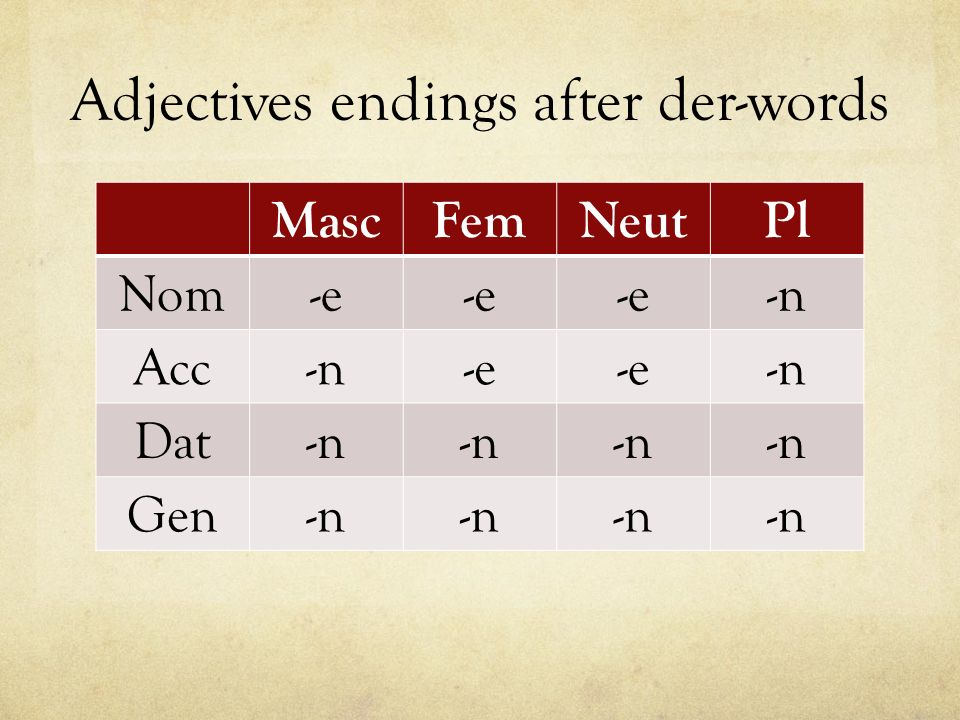 Adjectives endings after der-words