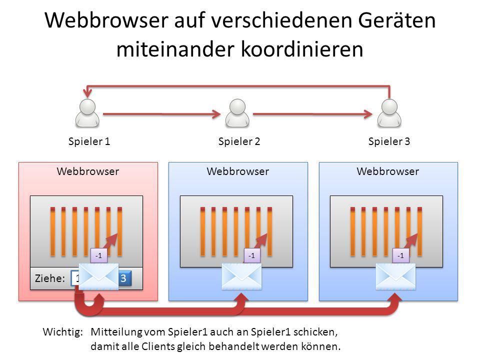 Webbrowser auf verschiedenen Geräten miteinander koordinieren