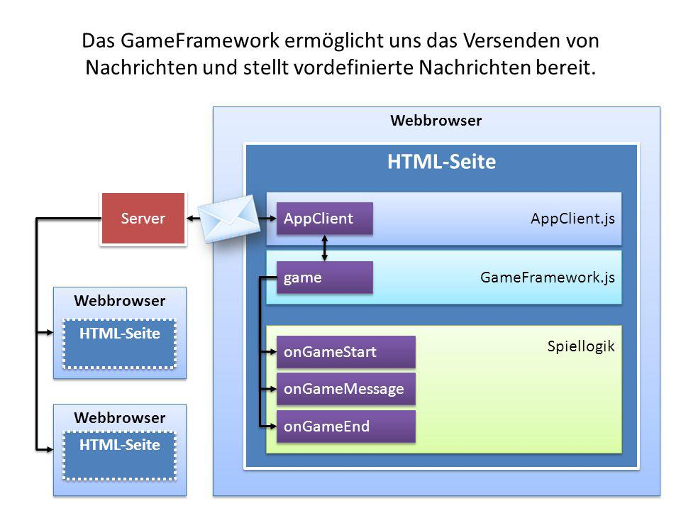 Das GameFramework ermöglicht uns das Versenden von Nachrichten und stellt vordefinierte Nachrichten bereit.