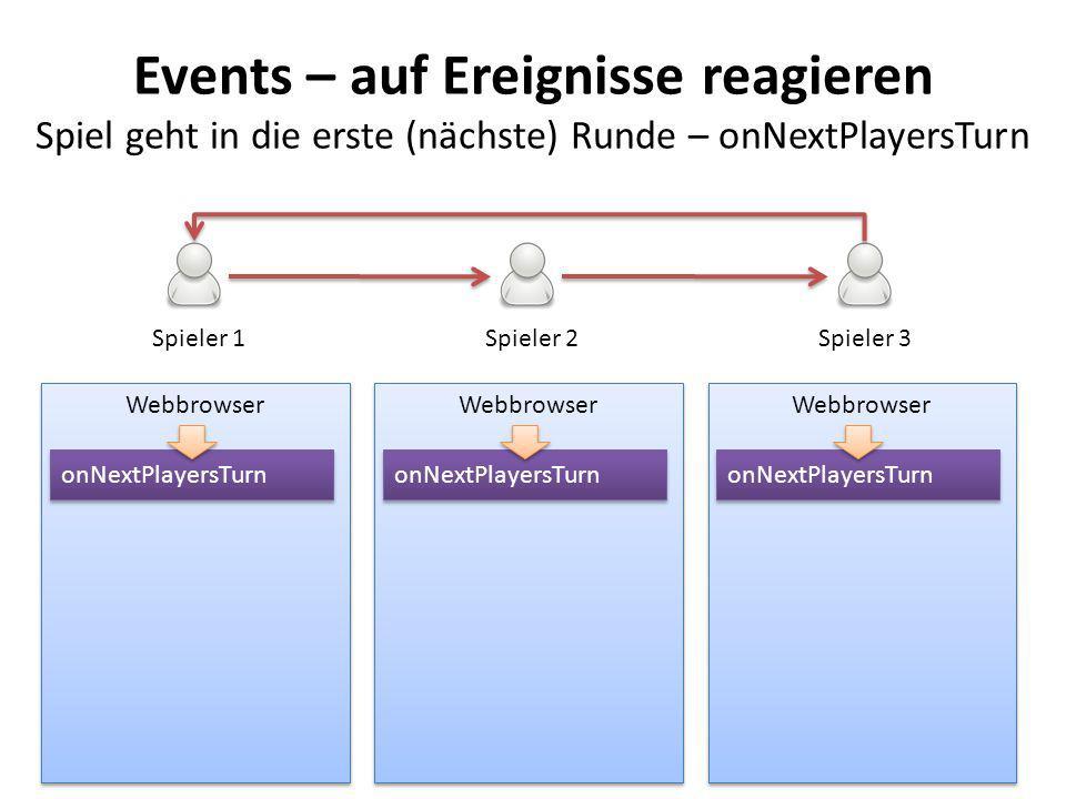 Events – auf Ereignisse reagieren Spiel geht in die erste (nächste) Runde – onNextPlayersTurn