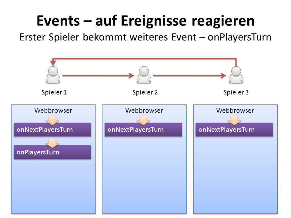Events – auf Ereignisse reagieren Erster Spieler bekommt weiteres Event – onPlayersTurn