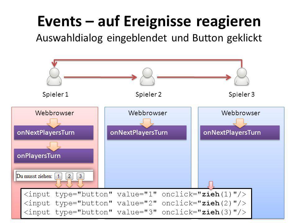 Events – auf Ereignisse reagieren Auswahldialog eingeblendet und Button geklickt