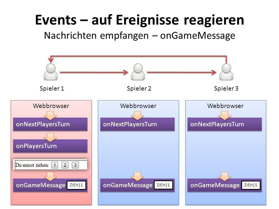 Events – auf Ereignisse reagieren Nachrichten empfangen – onGameMessage