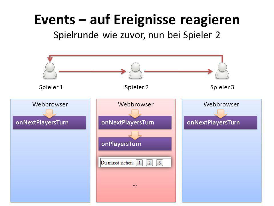 Events – auf Ereignisse reagieren Spielrunde wie zuvor, nun bei Spieler 2