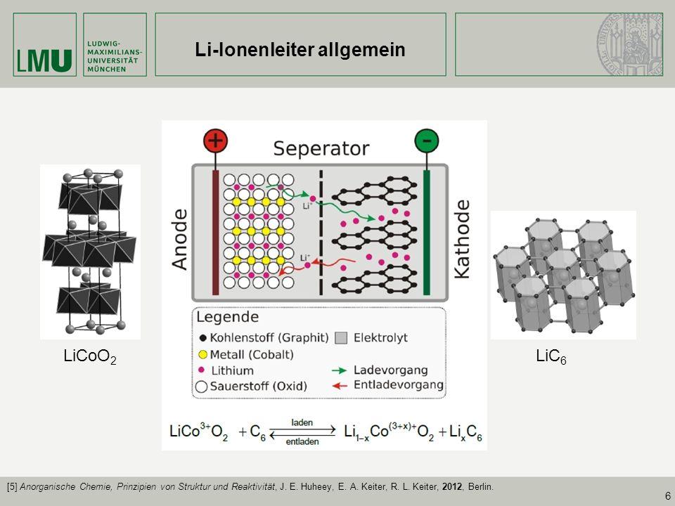 Li-Ionenleiter allgemein