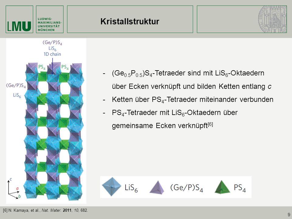 Kristallstruktur (Ge0.5P0.5)S4-Tetraeder sind mit LiS6-Oktaedern über Ecken verknüpft und bilden Ketten entlang c.