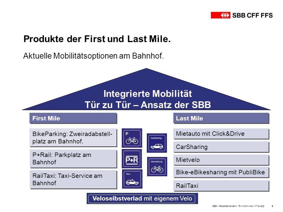 Produkte der First und Last Mile.