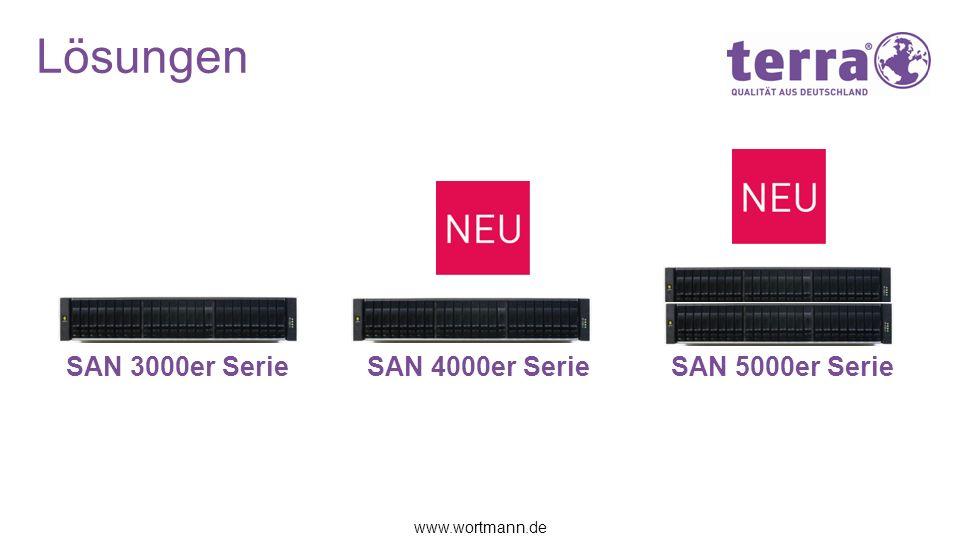 Lösungen SAN 3000er Serie SAN 4000er Serie SAN 5000er Serie 4x 6Gb SAS