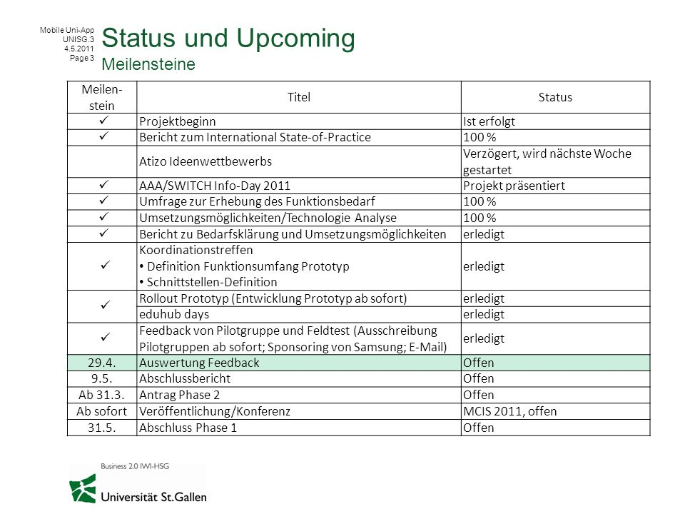Status und Upcoming Meilensteine
