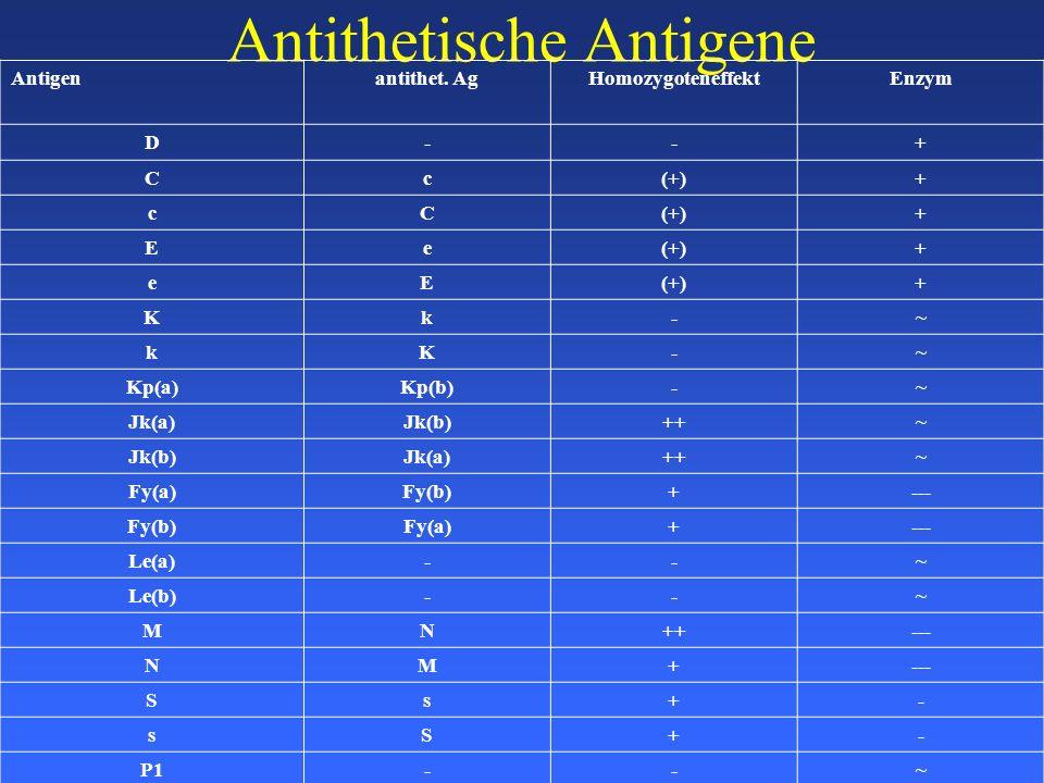 Antithetische Antigene