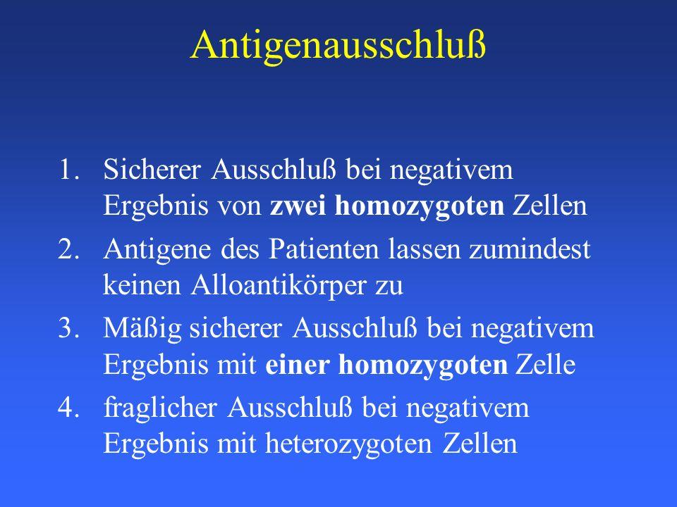 Antigenausschluß Sicherer Ausschluß bei negativem Ergebnis von zwei homozygoten Zellen.