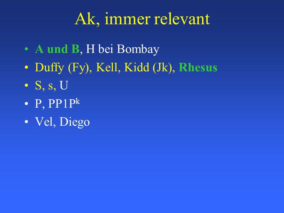 Ak, immer relevant A und B, H bei Bombay