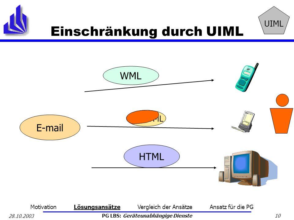 Einschränkung durch UIML