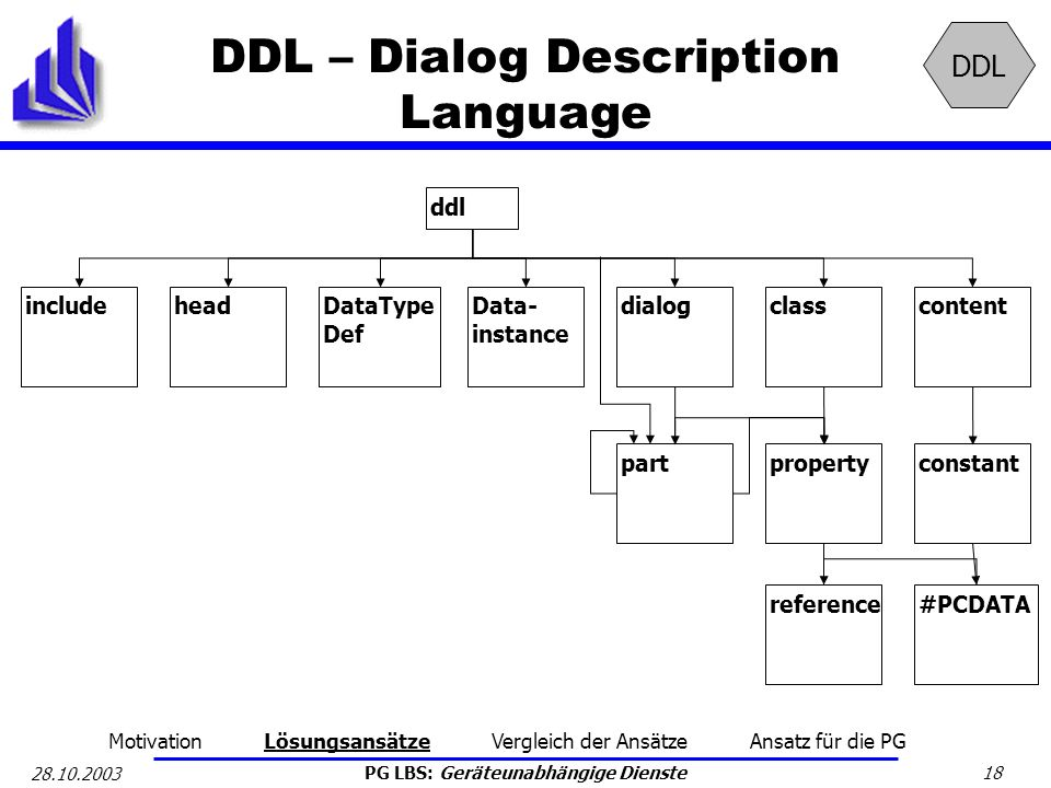 DDL – Dialog Description Language