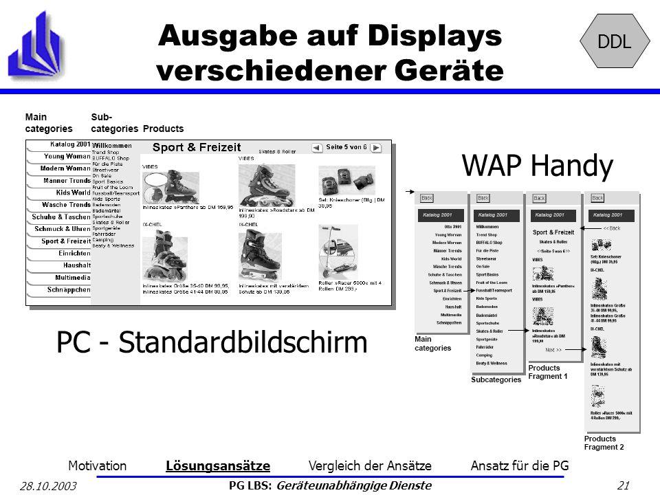 Ausgabe auf Displays verschiedener Geräte