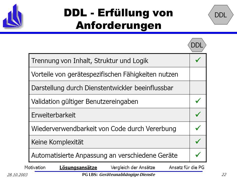 DDL - Erfüllung von Anforderungen