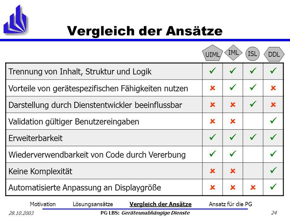 Vergleich der Ansätze   Trennung von Inhalt, Struktur und Logik