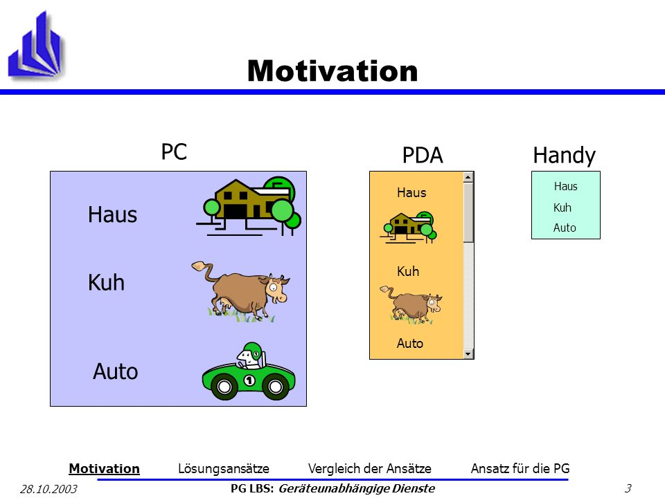 Motivation PC PDA Handy Haus Kuh Auto Haus Kuh Auto