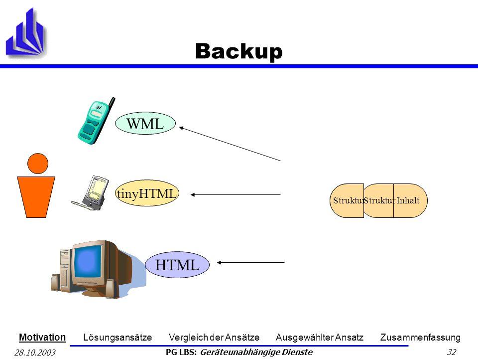 Backup WML E-mail HTML tinyHTML Struktur Struktur Struktur Inhalt