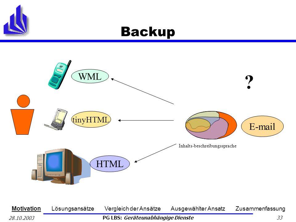 Backup WML E-mail HTML tinyHTML